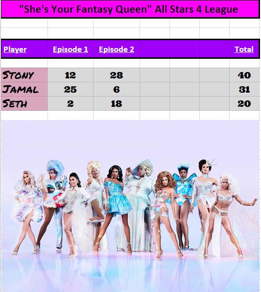AS4 week 2 standing